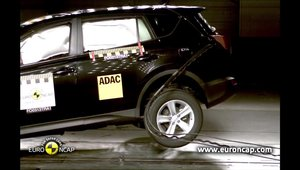 Toyota Rav4 - Crash Test by EuroNCAP