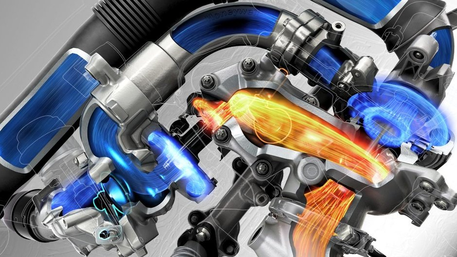 cum funcționează opțiunile turbo