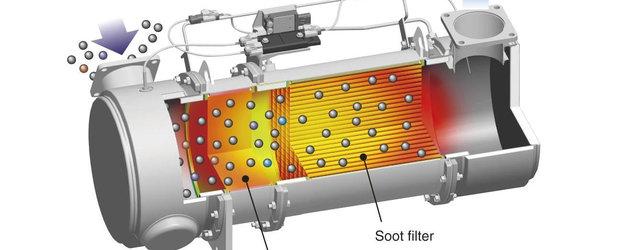 Uleiurile speciale pentru masinile diesel echipate cu filtru de particule