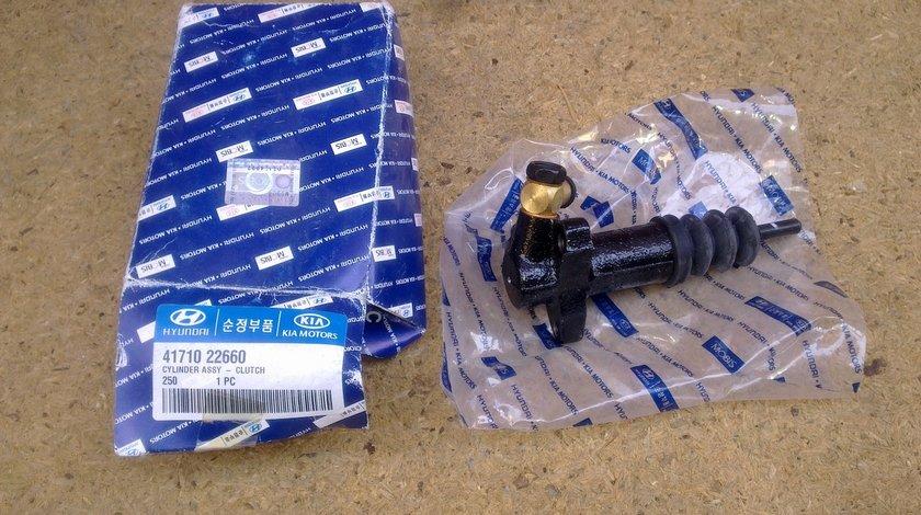 Vand cilindru ambreiaj Hyundai Accent 2006