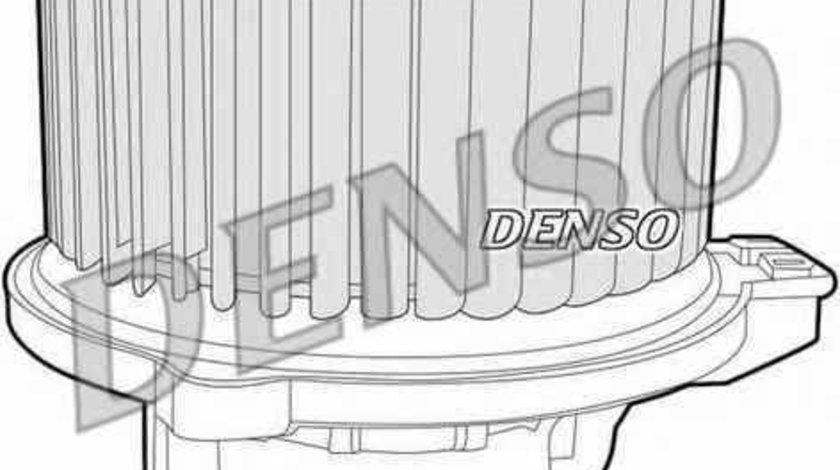 Ventilator aeroterma interior habitaclu KIA CARENS II FJ Producator DENSO DEA43009