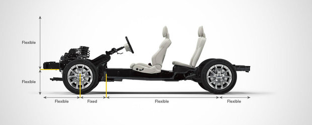 Volvo a pregatit o noua platforma pentru modelele sale de clasa compacta
